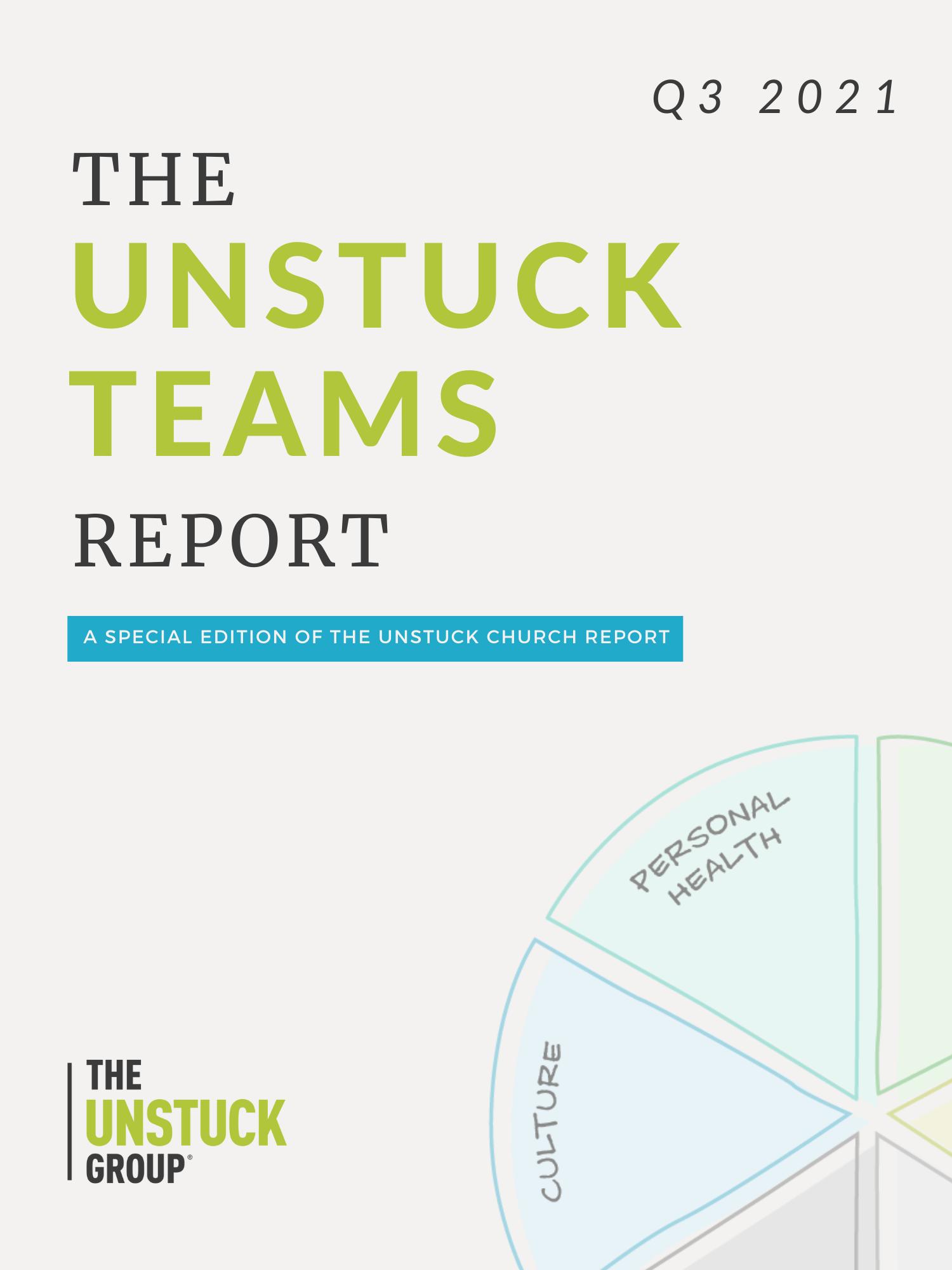 Unstuck Teams Report [Q3 2021]